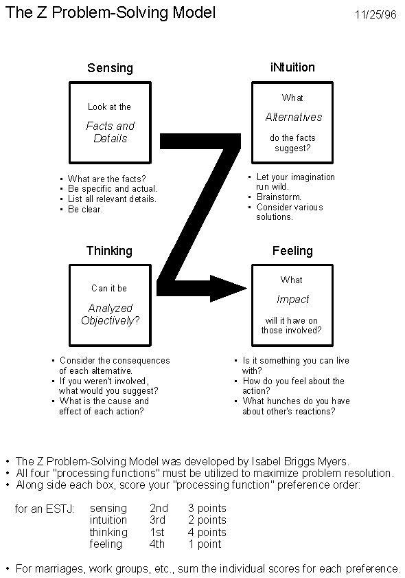 problem solving model the z problemsolving model work