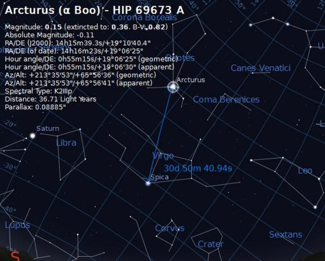 10 Tricks to Using a Star Chart: Angling Across the Sky