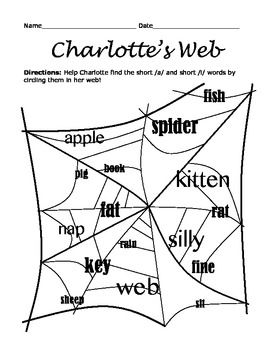 177 best Charlotte's Web Activities images on Pinterest