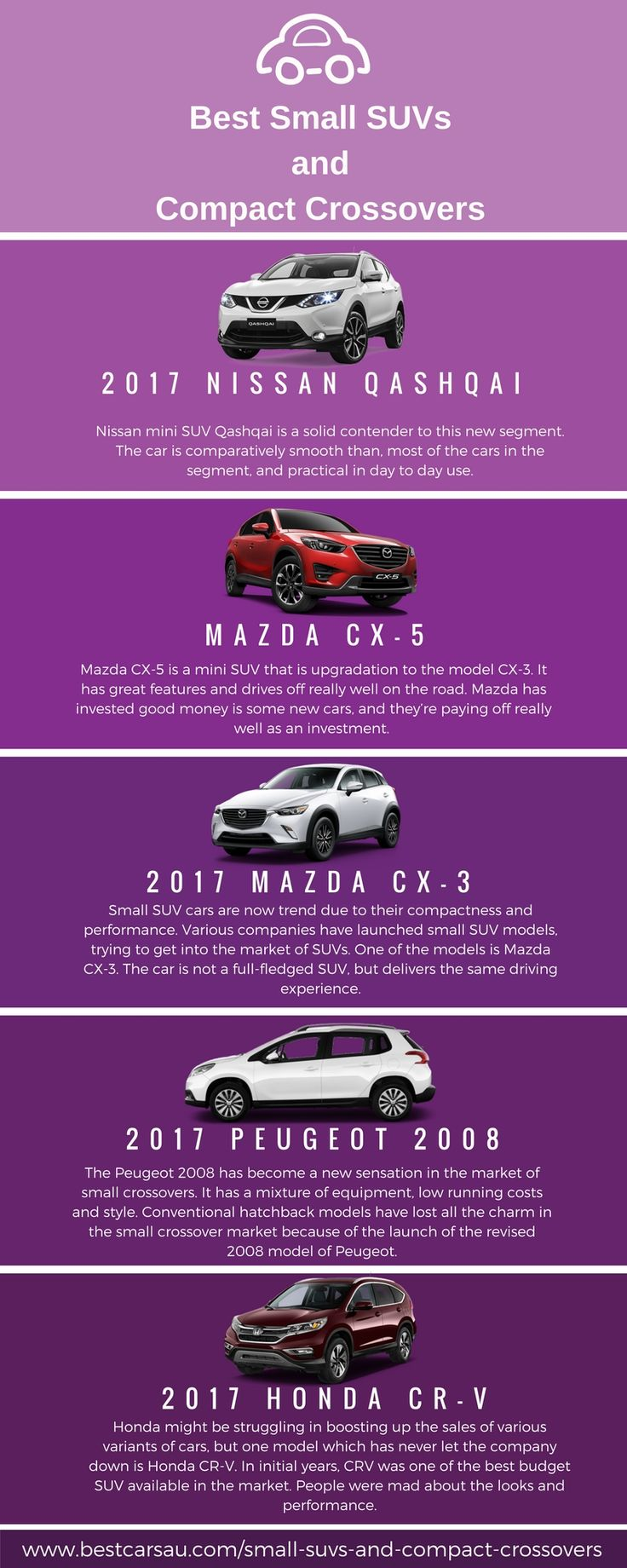 Best Small SUVs and Compact Crossovers