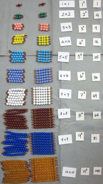 Short Chains, Squares & Equations  Could use the bead bar stamps to actually make a record of this work!