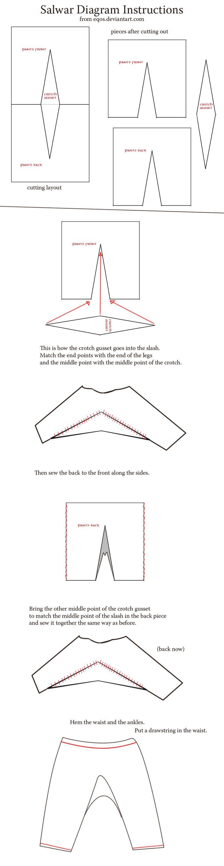 Salwar Diagram Instructions by eqos.deviantart.com on @deviantART