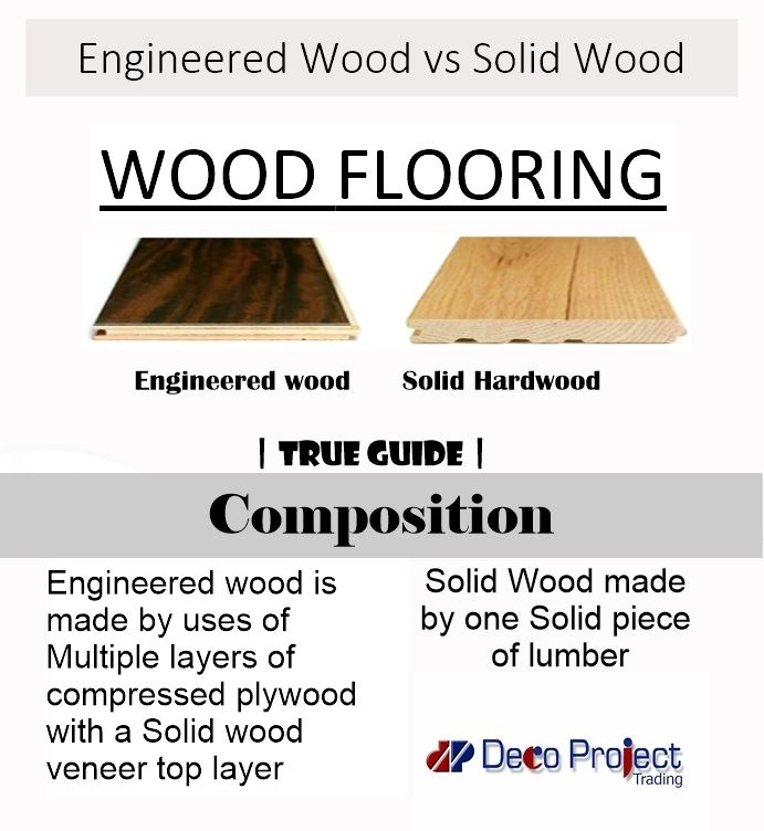 Engineered Wood Vs Solid Wood Differences Engineered Wood Flooring Solid Wood Flooring