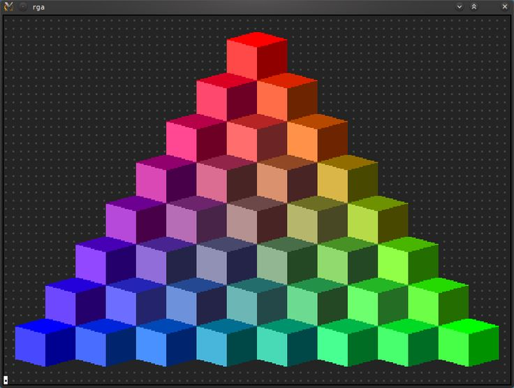 A 3D colour triangle using the 512-colour palette and just a few of the dozens of block characters in Unicode. Including the background, 110 colours and 9 visible Unicode characters are shown here.
