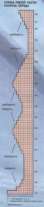 Вязание, абрикосовая кофточка из тонкого мохера. Обсуждение на LiveInternet - Российский Сервис Онлайн-Дневников