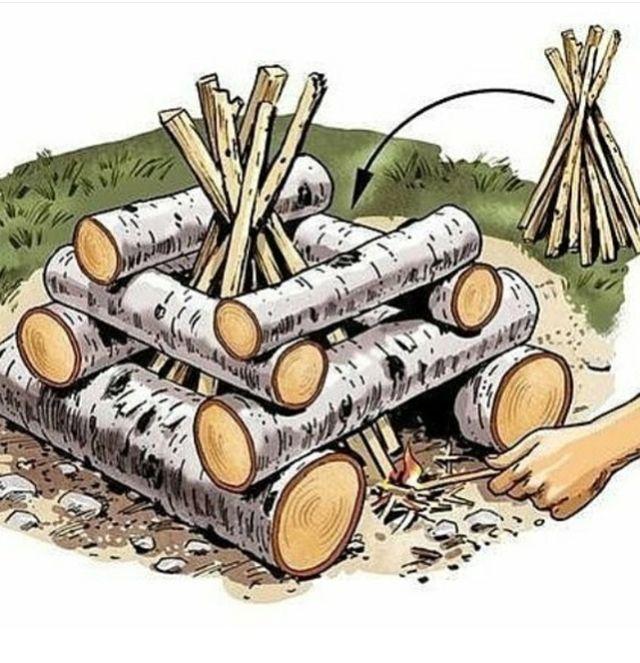 Log cabin and tee-pee fire hybrid