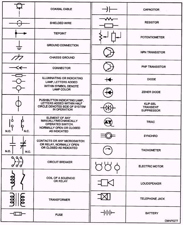 Electrical Symbols And Reference Designations