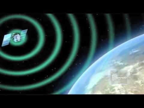 GPS Tracking adalah