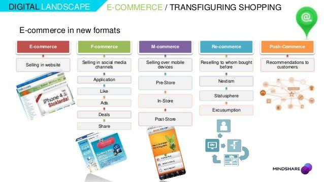 messenger LINE landscape commerce - Google Search