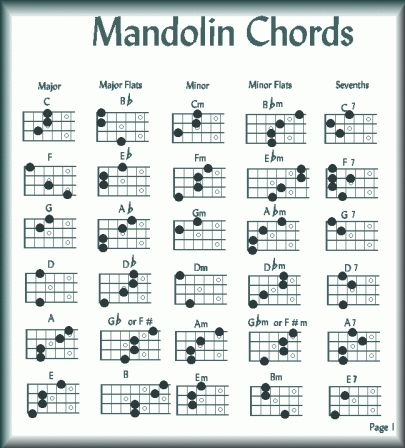 Mandolin mandolin chords going to california : 1000+ images about music on Pinterest