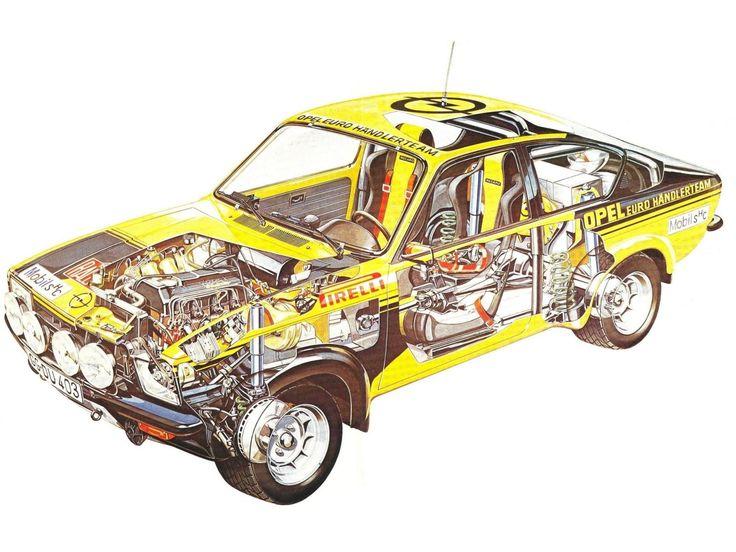 autowp.ru_opel_kadett_gt_e_rallye_car_5.jpg 1.600×1.200 pixels