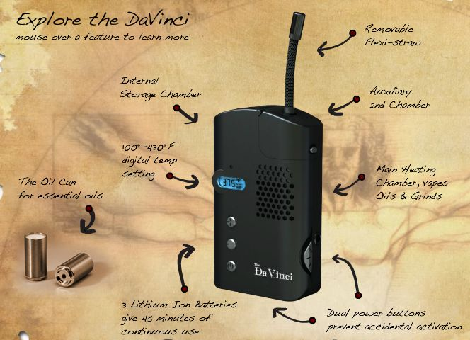 how to use a davinci vaporizer