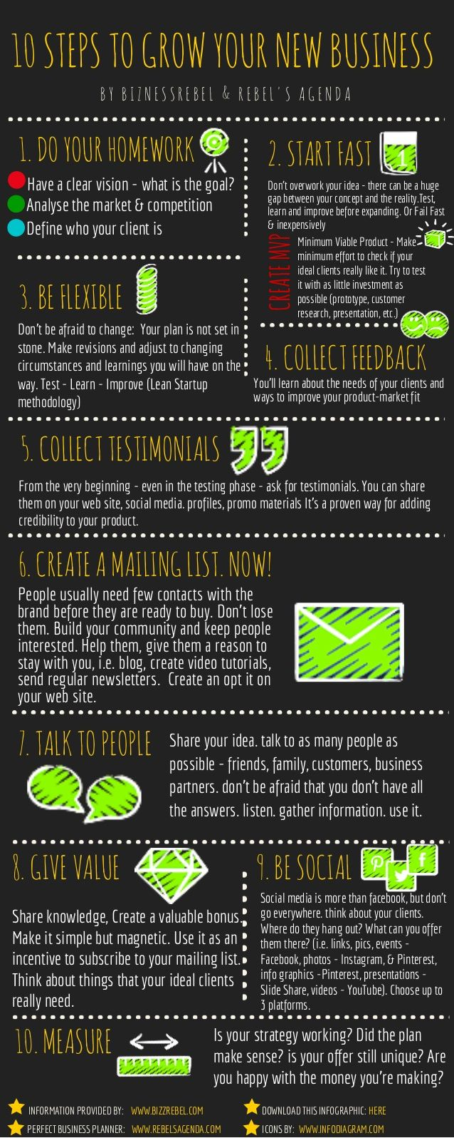 10 steps to grow your bizness Infographic by Rebel's Agenda