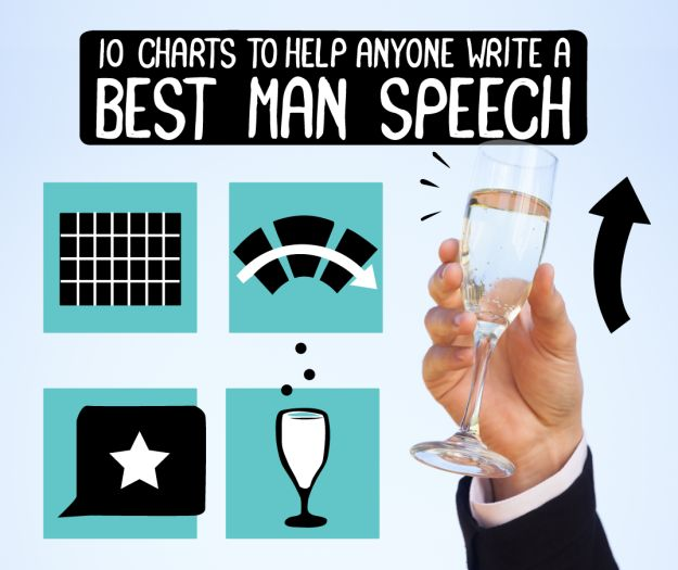 best man speech funny inspirational In simple words, being the best man is fun however, there is one thing a best  man must do at all costs, it is delivering a best man speech for many people.