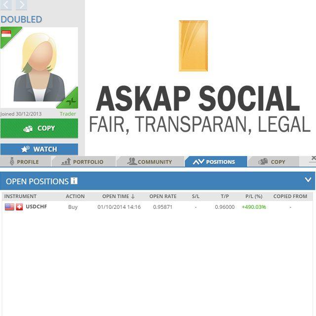 Selama bergabung dengan Askap Social trade, trader ini hanya membuka 1 posisi saja. Dia hanya membuka posisi buy untuk USDCHF dari bulan Oktober 2014 dan telah mendapatkan profit sebesar +490.03%. Apakah Anda termasuk dalam trader long term seperti double D ini?