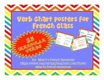 Want to help your students remember their irregular verbs?These 25 printable verb signs are conjugated in the present tense for you to laminate and hang in your room.  Verbs include  venir, ouvrir, faire, aller, être, avoir, pouvoir, vouloir, savoir, connaître, mettre, courir, dormir, lire, croire, vivre, conduire, dire, écrire, sortir, partir, boire, voir, prendre and devoir.There are a ton of verbs here!