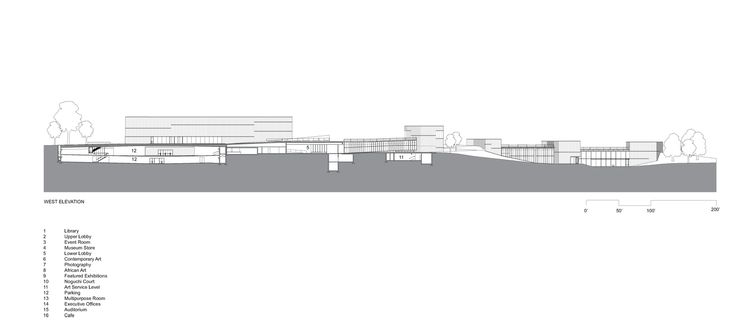 West Elevation for THE NELSON-ATKINS MUSEUM OF ART by Steven Holl Architects