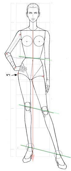 figurine dehanche - Mode, dessins et créations couture:                                                                                                                                                                                 Plus