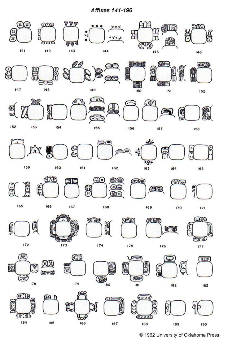 A Catalog of Maya Hieroglyphs  by J. Eric S. Thompson #4: Affixes 141-190