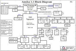 Resultado de imagen para diagramas y manuales de main boards