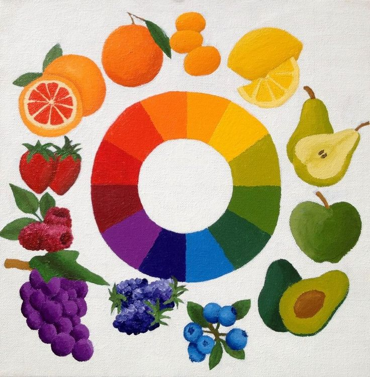 Cool Color Wheel Ideas 75 best cool color wheels images on pinterest | colour wheel