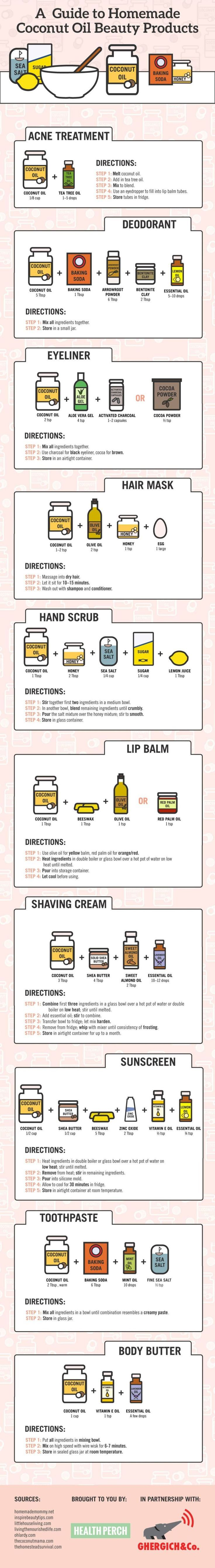 A Guide to Homemade Coconut Oil Beauty Products! - particularly interested in trying the eyeliner