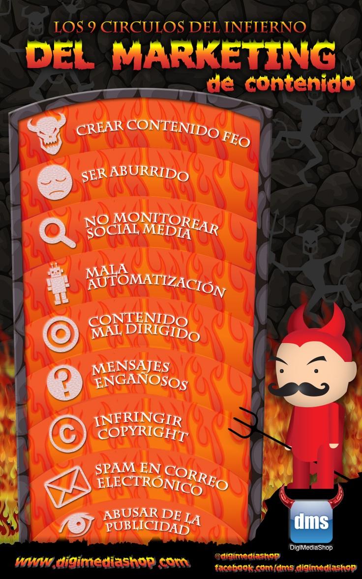 Los 9 círculos del infierno... en el Marketing de Contenidos.