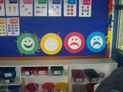 4 Step Classroom Discipline/Behavior Management Plan