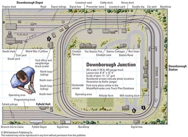452 Best Model Railroad Track Plans Images On Pinterest