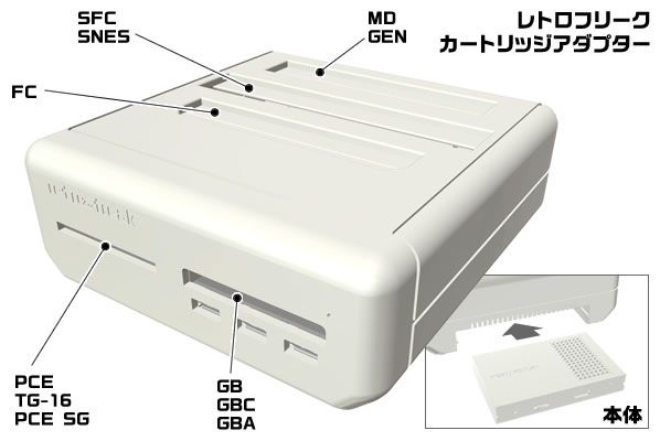 Retro Freak plays original game cartridges from 11 throwback consoles including SNES, Sega, Game Boy
