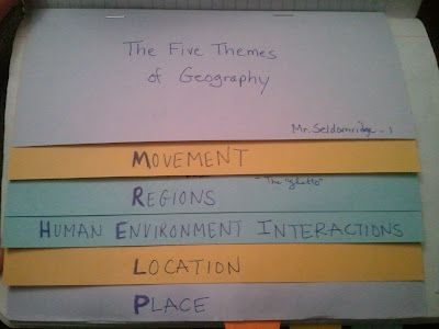 Five themes of geography flip book--and other good ideas for a social studies notebook... from The Middle School Mouth (blog)