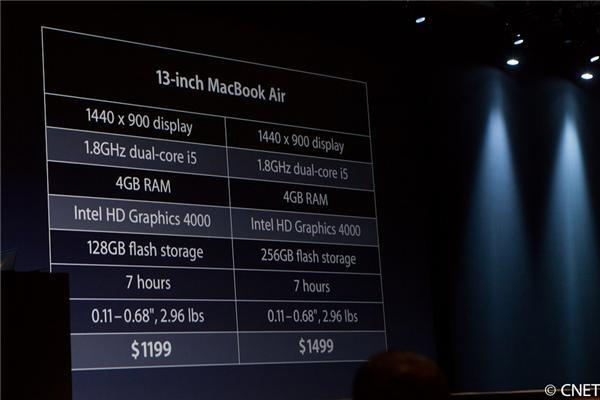 Apple's MacBook Air got a refresh at #WWDC