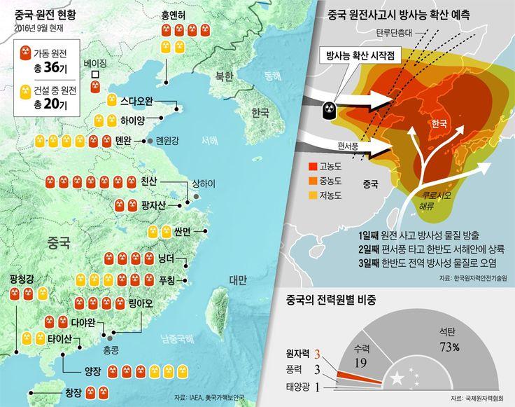 中 해안따라 원전 56기 집중… 유사시 사흘이면 한반도 덮쳐 - 1등 인터넷뉴스 조선닷컴 - 국제 > 아시아