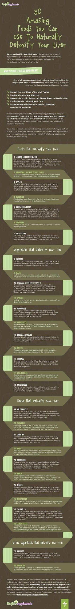 Naturally Detoxify Your Liver - 30 Best Foods to Cleanse and Support Liver Health [Infographic]