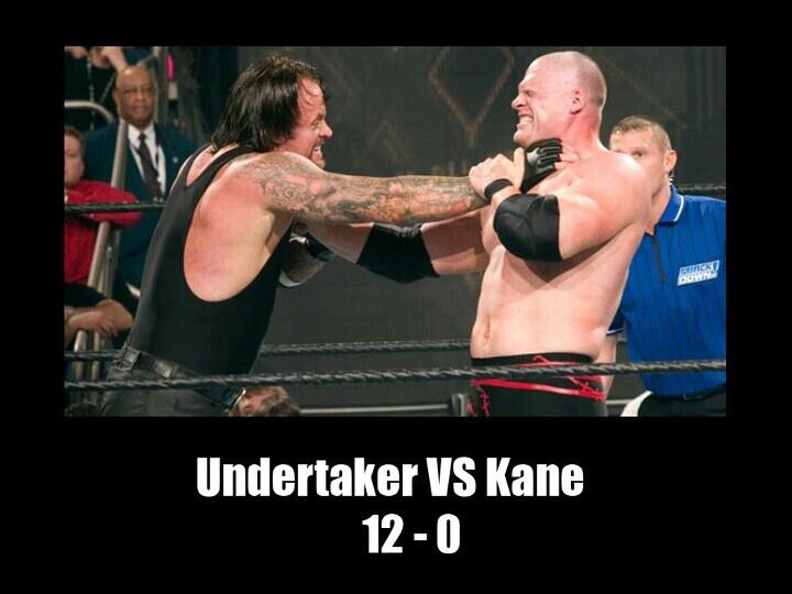 WrestleMania XX: The Undertaker vs. Kane (12-0)