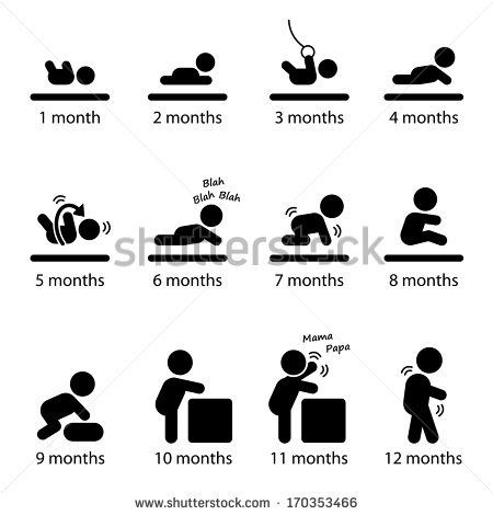 Baby Development Stages Milestones First One Year Stick Figure Pictogram Icon by Leremy, via Shutterstock