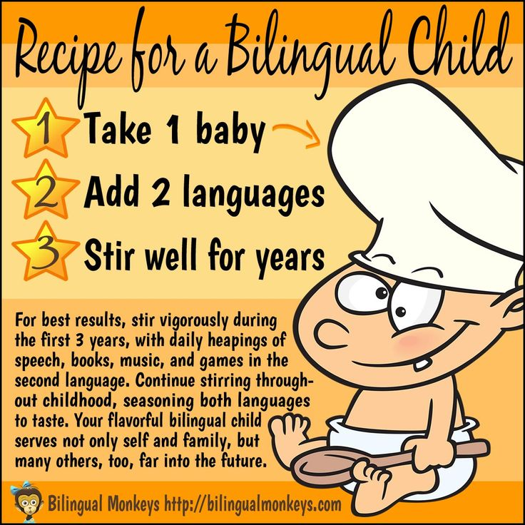 English Language Learner/Multilingual Learner Parent Resources