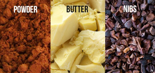 We cover everything from cocoa vs Cacao, raw cacao powder recipes and how to use raw cacao butter. Plus cacao nutritional benefits and warnings.