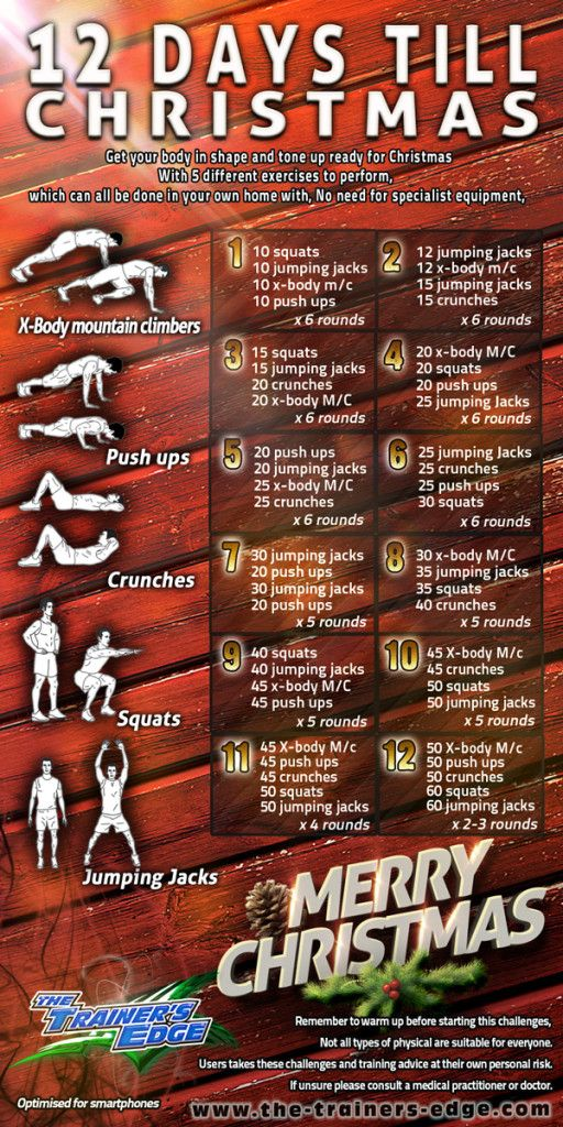 12 Days Till Christmas Workout 101213 - The Trainers Edge
