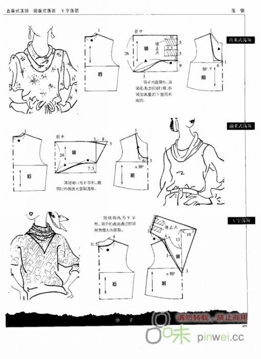 314 Best Images About Pattern Drafting