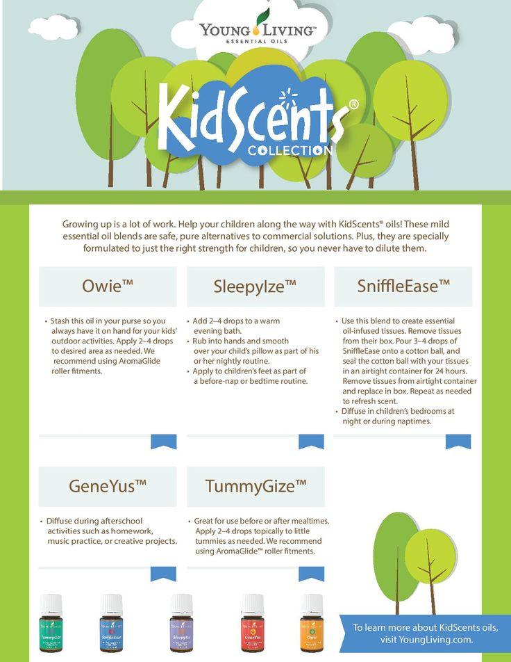 Best Essential Oils For Kids Immunity