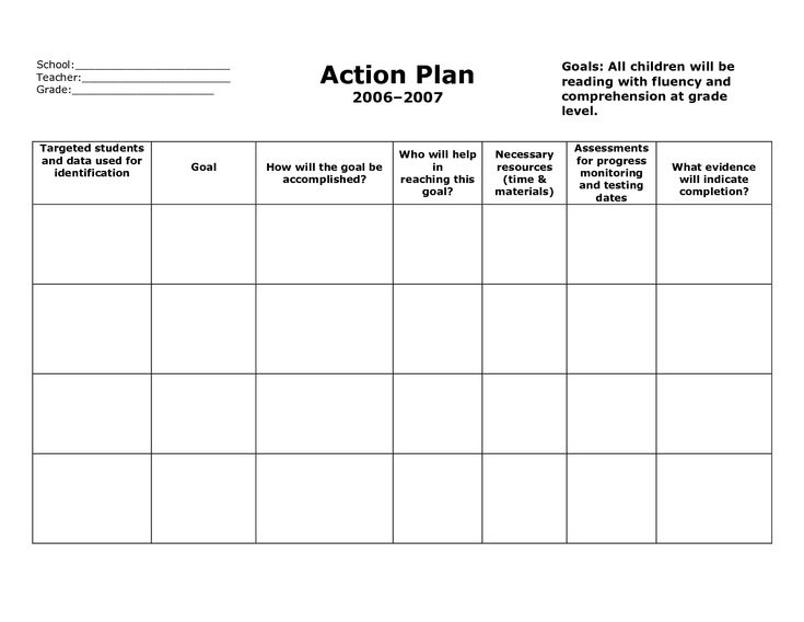 Action Plan Template Action Plan Format V5fclyv5 School Action Sample Action  Plan Template Excel  Action Planning Templates