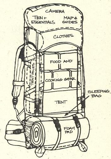 Maximize your packing efficiency. | 23 Simple And Essential Hiking Hacks