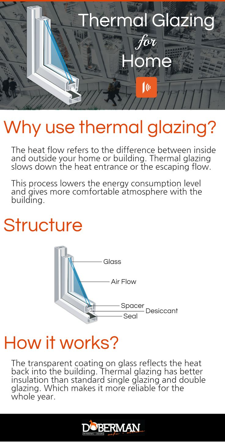 Thermal glazing helps to maintain the temperature of a building which  will reduce the electricity uses. Thermal glazing gives better insulation than single and double glazing and it is the even better option for any kind of property.