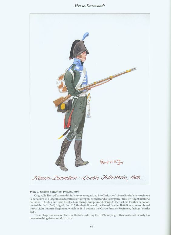 Image result for Duchy of Anhalt-Confederation of the Rhine Napoleonic Period Regiments