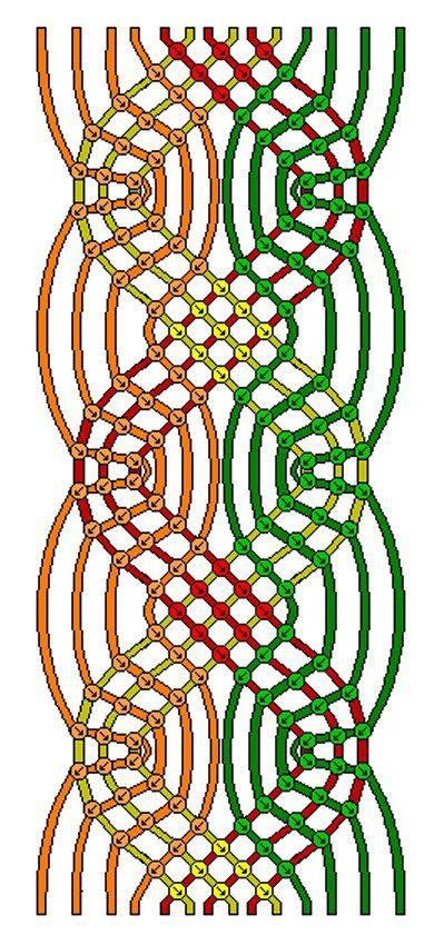 Eternal waves {Pandora style} Bracelet