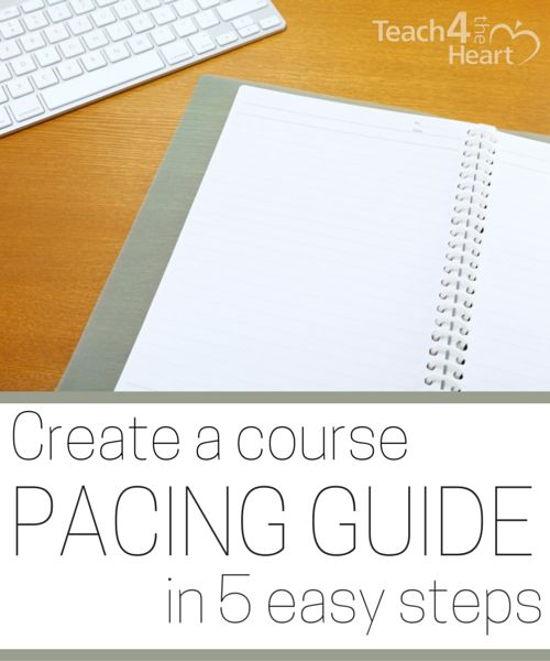 If you've ever gotten to the end of the year and realized you only finished 3/4 of your curriculum, youcould probably usea pacing guide. A pacing guideis just a simple document that maps o…