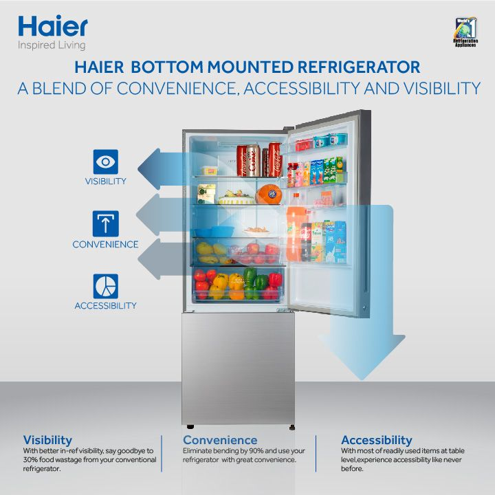 Ulte ko Seedha Kiya! Introducing Haier #BottomMountedRefrigerator with its advanced features of Convenience, Accessibility and Visibility! Get ready to transform your experience in the kitchen! #Technology #Appliances #Fridge #Refrigerator #InspiredLiving #HaierIndia #Innovation