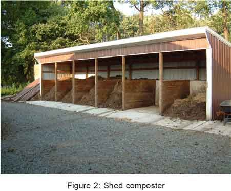 Pin by sandy nurse on community compost site pinterest for How to build a tractor shed