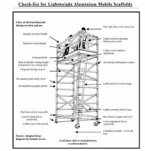 Checklist for lightweight aluminium mobile scaffold